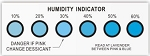 Humidity Indicator Cards 10-20-30-40-50-60 With Cobalt